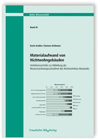 Forschungsbericht: Materialaufwand von Nichtwohngebäuden. Verfahrensschritte zur Abbildung der Ressourceninanspruchnahme des Nichtwohnbau-Bestandes