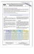 AGI aktuell TIB K31. Planungs-/Regieaufwand beim Korrosionsschutz. Kostenermittlung für das ingenieurtechnische Bearbeiten von Korrosionsschutzmaßnahmen. Ausgabe Oktober 2020